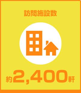 訪問施設数 約2,400軒